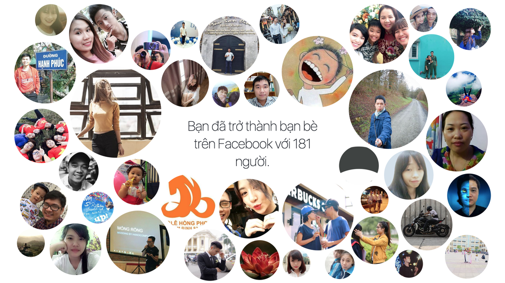 Phát sốt với Facebook 'Year In Review 2016' mới ảnh 1
